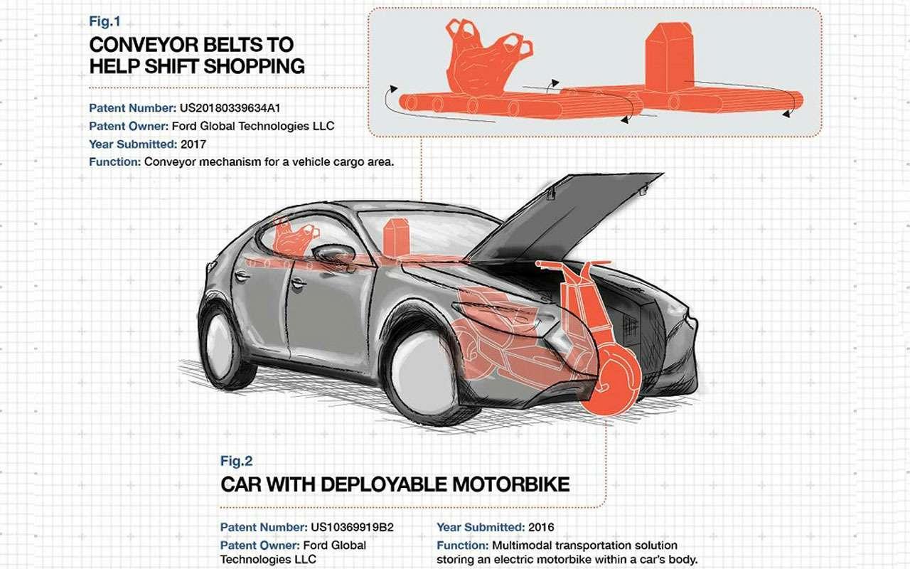 Липкая машина, мойщики-дроны, растущий хвост— странные патенты Toyota, BMW, Google— фото 1102230