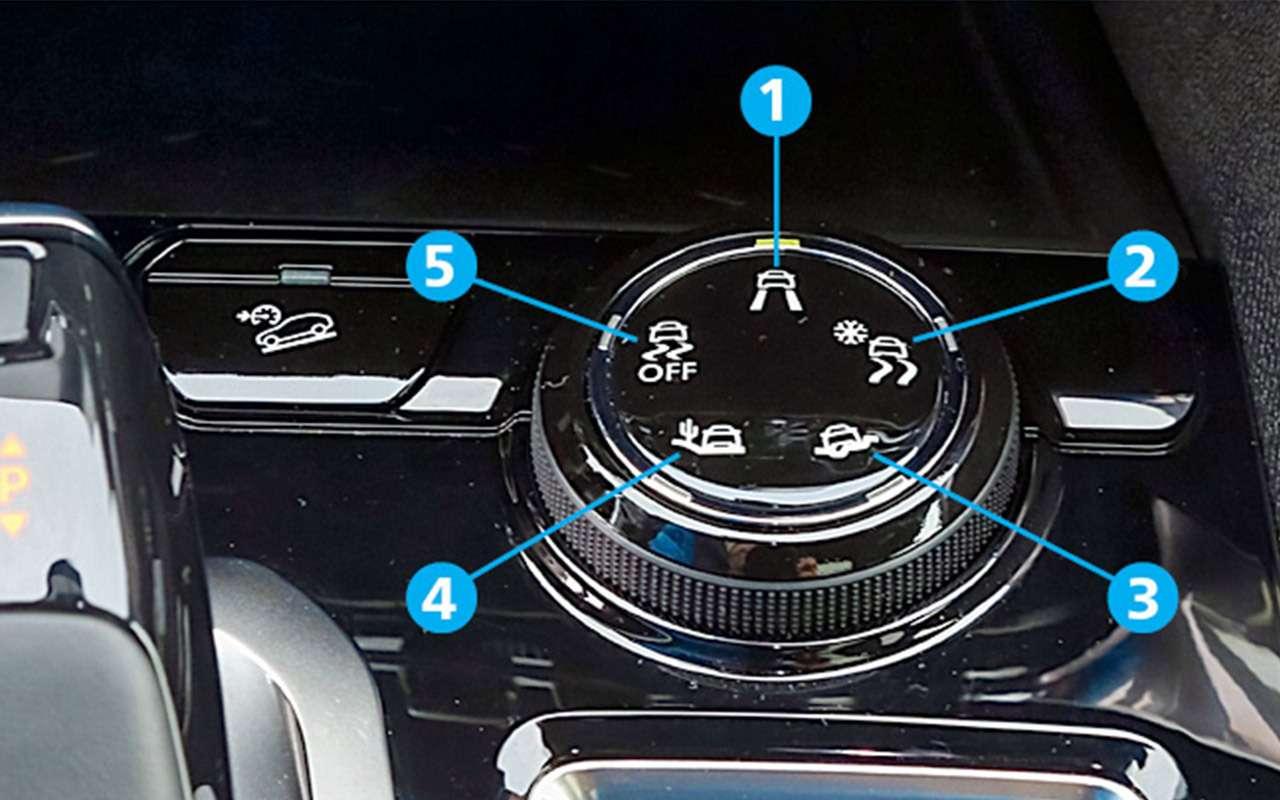 Renault Koleos 4х4 против Peugeot 50084х2: полный привод или электроника?— фото 860291
