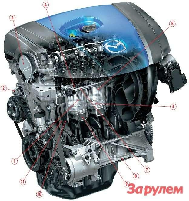 Бензиновый двигатель «Скайэктив-G»