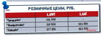 «Фольксваген-Поло», от 441 500 руб., КАР от 4,28 руб./км