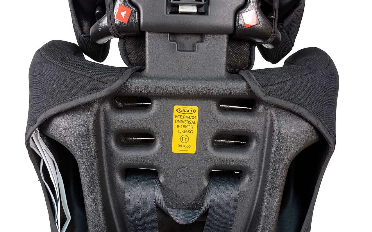 Этожедети! Главные правила повыбору автокресла— фото 1093364