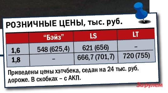 «Шевроле-Круз», от548000 руб.
