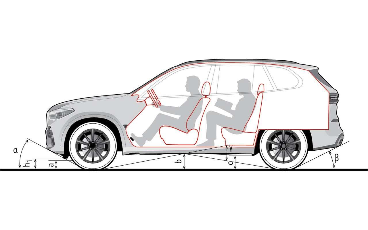 Топ-5 доступных авто ссамым большим клиренсом— фото 974793