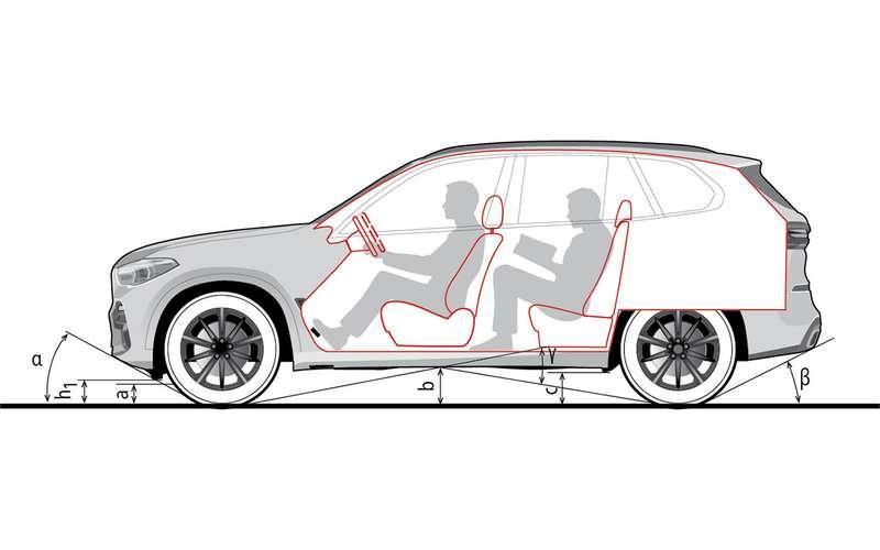 Выбрать машину с высоким клиренсом