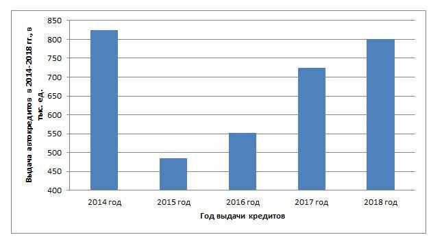 opkb T1AopmjGbUdWbjXng - Россияне продолжают набирать автокредиты. Как отдавать будут?