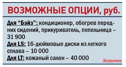 «Шевроле-Круз», от 548 000 руб.