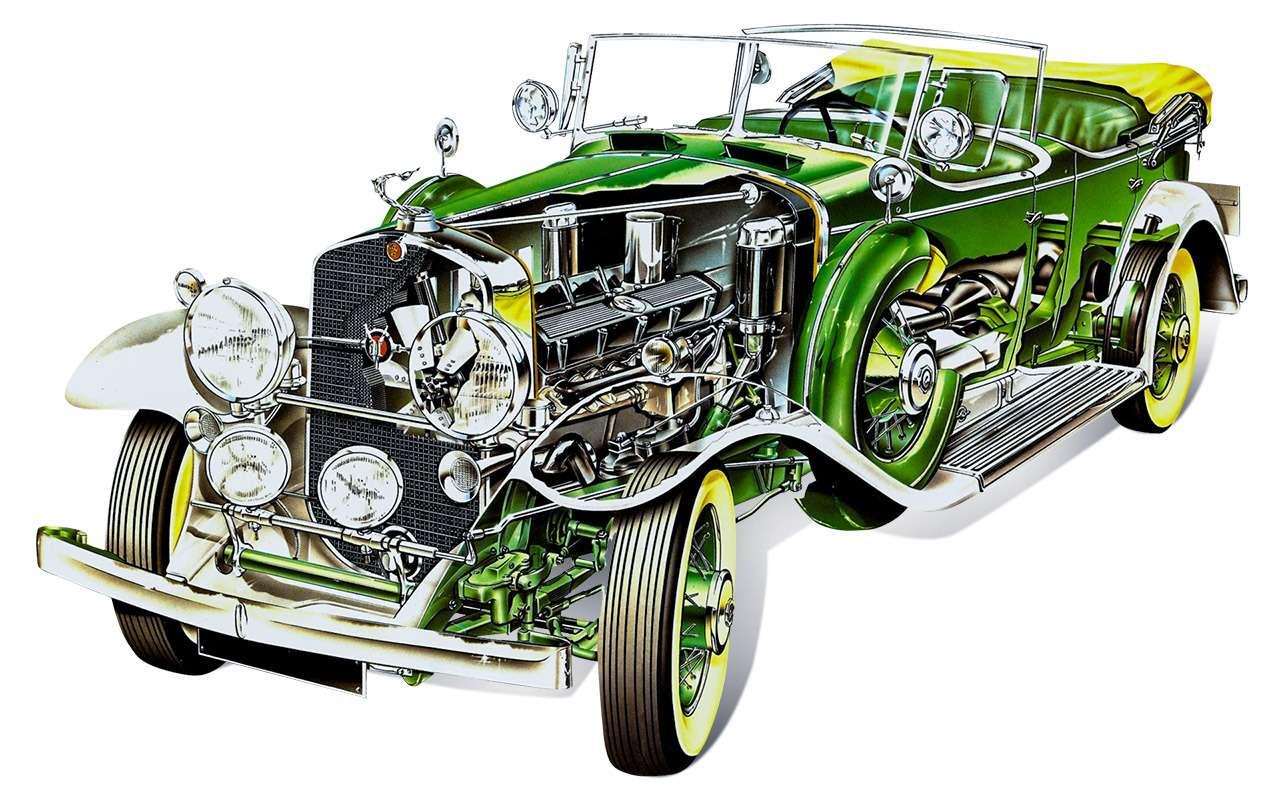Самые большие моторы отV12до W18: полная история— фото 1085960