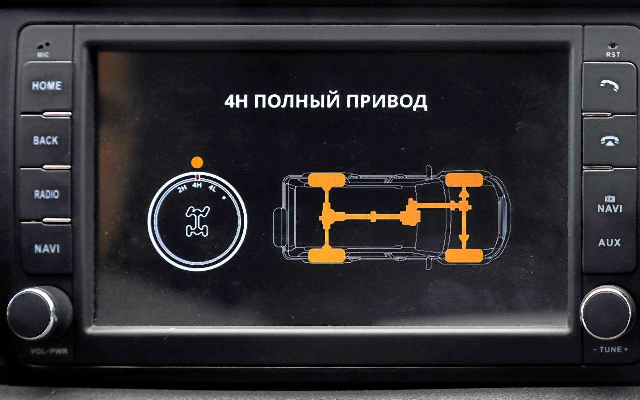 Haval H5и УАЗ Патриот: большой тест-сравнение— фото 1180917