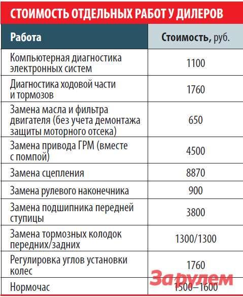 201007011253_scheme_1