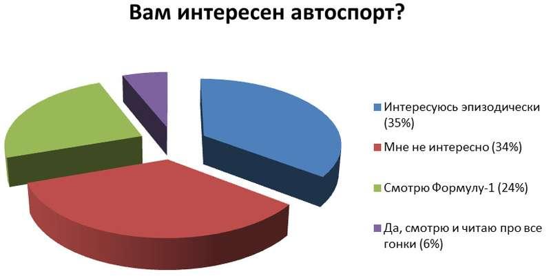no_copyright_poll_
