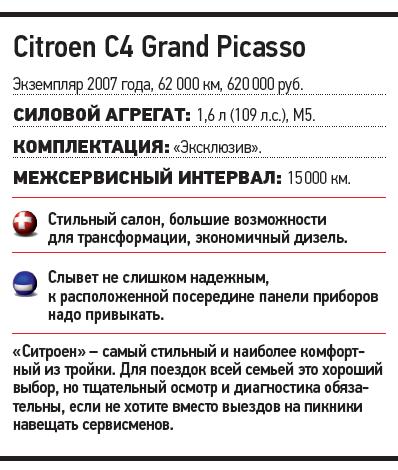 Citroen C4Grand Picassо