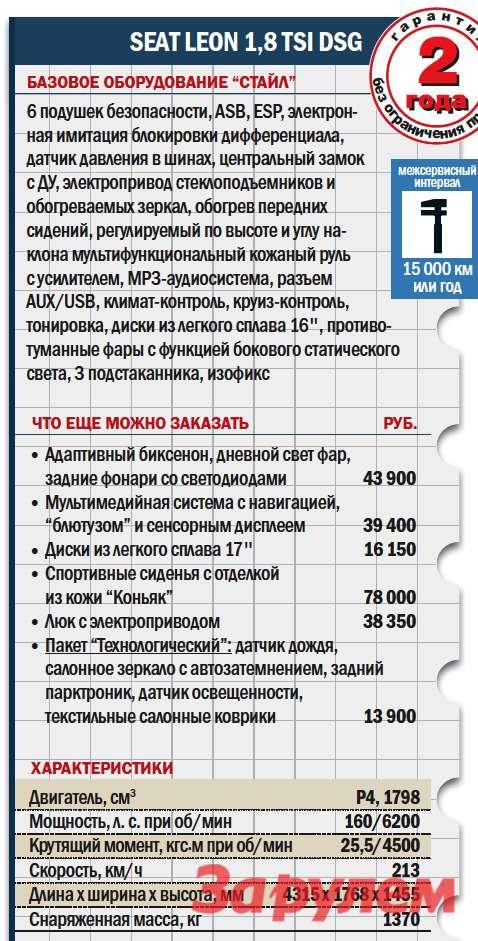 «СЕАТ-Леон-1,8TSI», от 919 990 руб., КАР от 7,86 руб./км