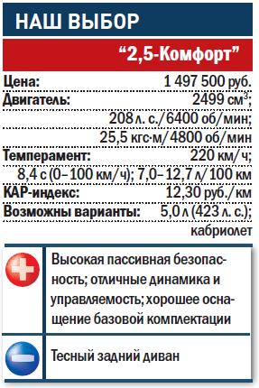 """ЛЕКСУС-IS250"""