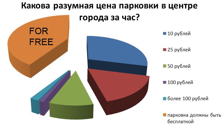 no_copyright_парковка