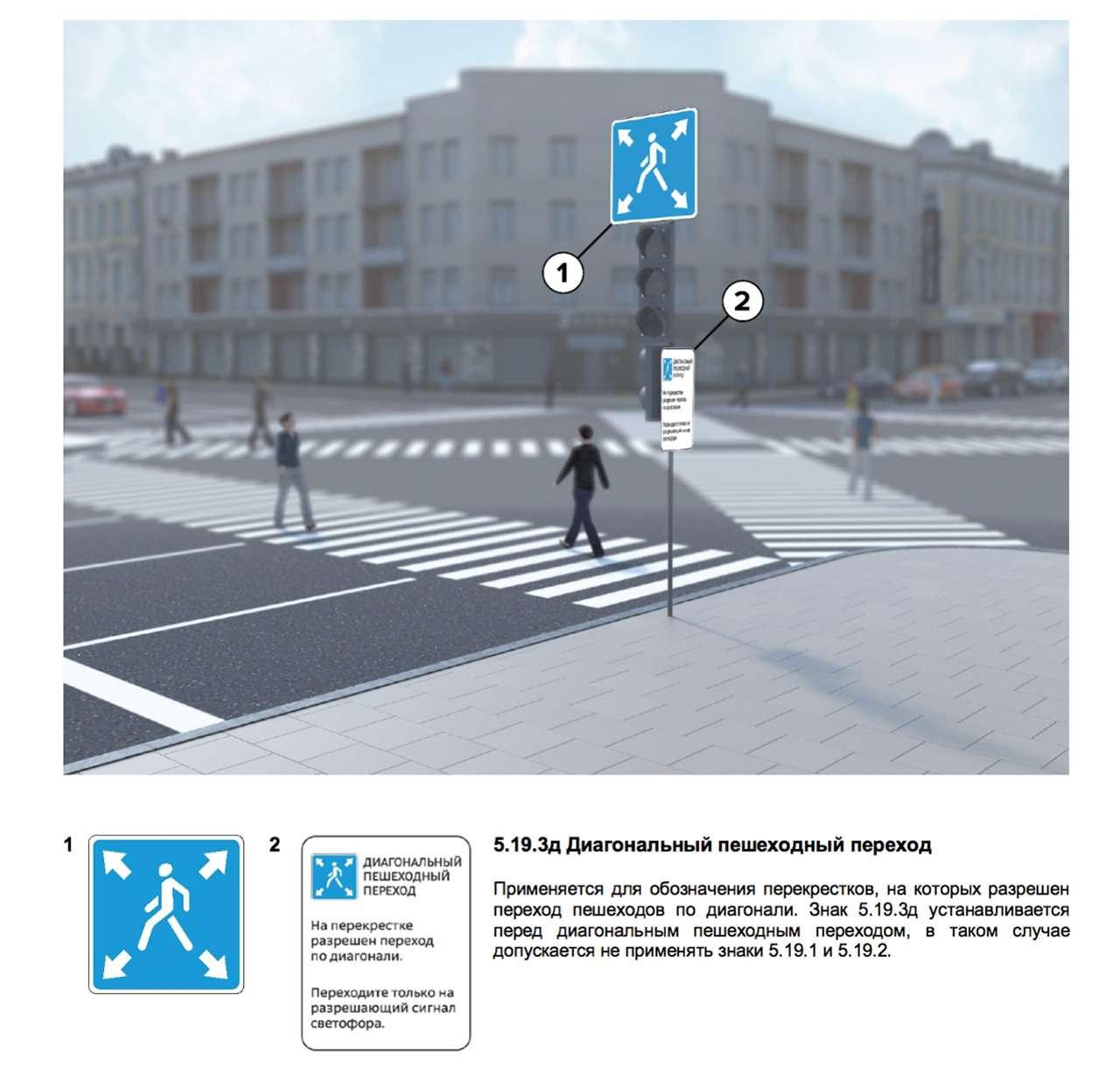 Десятки новых дорожных знаков: запомните ихвсе— фото 826315