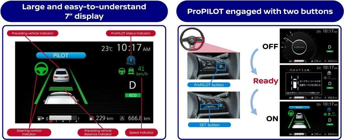 Nissan Serena получит функцию автономного вождения— фото 607927