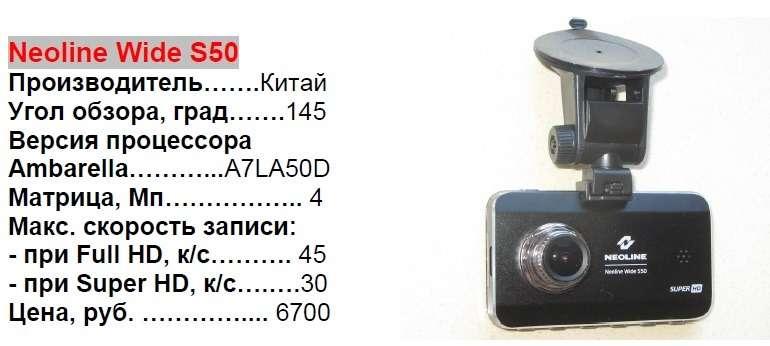 Журнал за рулем тест видеорегистраторов 007 блок питания для видеорегистратора своими руками