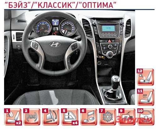 «Хёндай-i30», комплектация «Бэйз/Классик/Оптима»