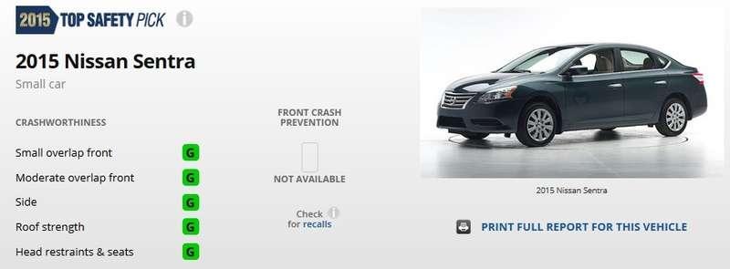 Nissan Sentra совторой попытки преодолел краш-тест смалым перекрытием (ВИДЕО)