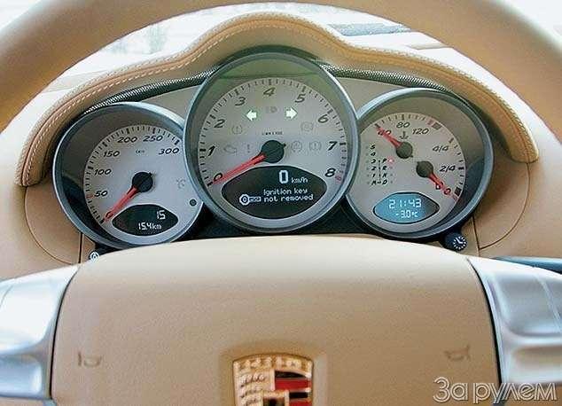 Porsche Cayman S.Наедине схищником