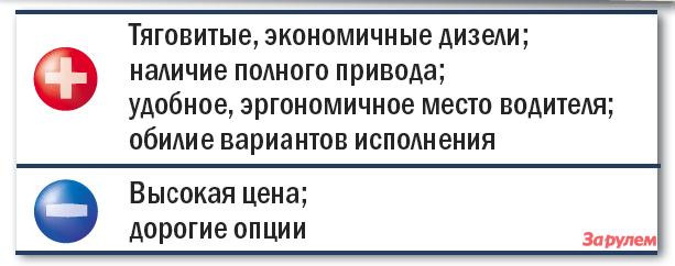 «Мерседес-Бенц-Вито», от990000 руб.