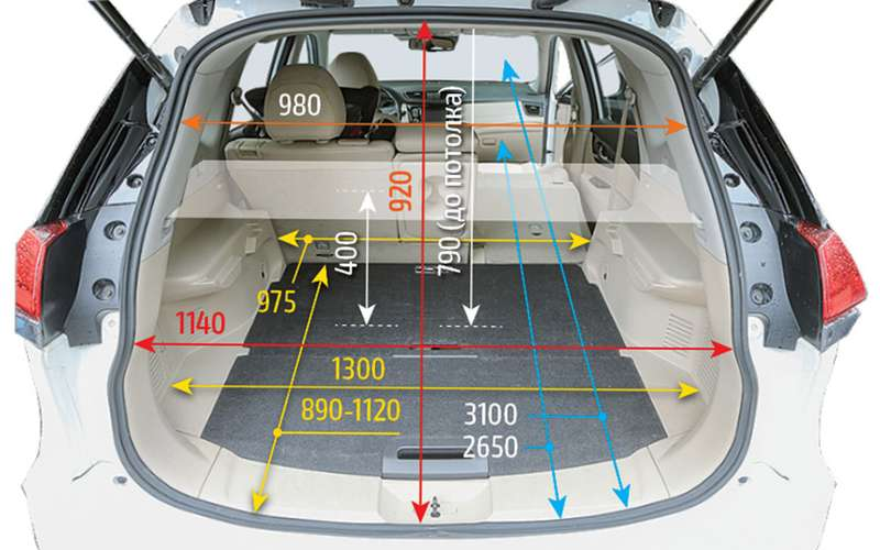 Семейный тест Nissan X-Trail: придирки иглюки