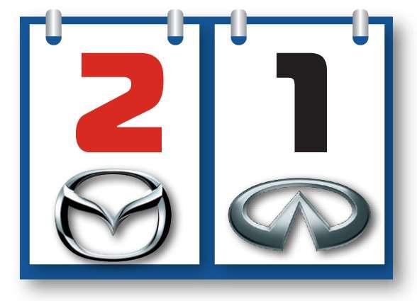 Mazda CX-9и Infiniti JX35