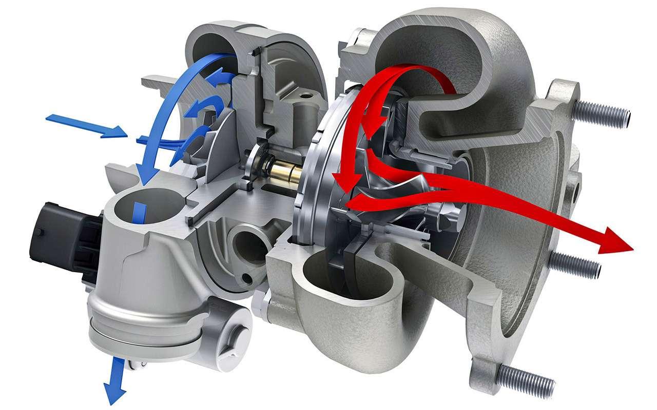 7 заблуждений про автомобили стурбодвигателями— фото 1169653