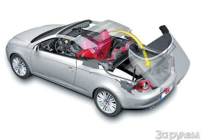 Volkswagen EOS: ОЛИМП ОТДЫХАЕТ!— фото 65885