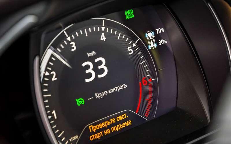 Лучшие полноприводные автомобили! Рейтинг ЗР