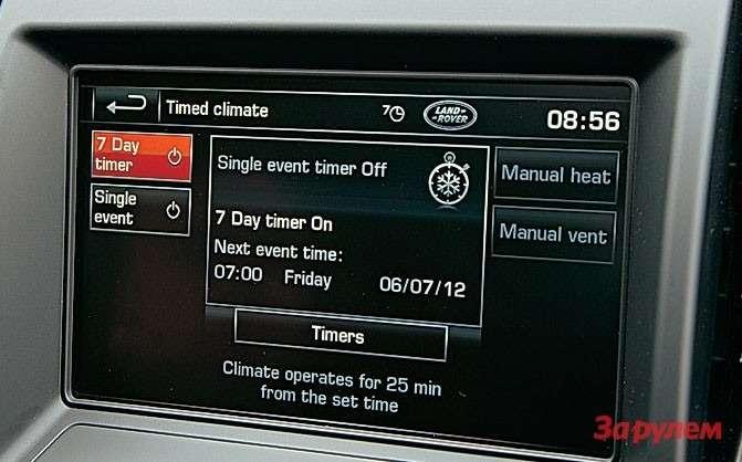 Программируемый климат-контроль— находка длянаших погодных условий.