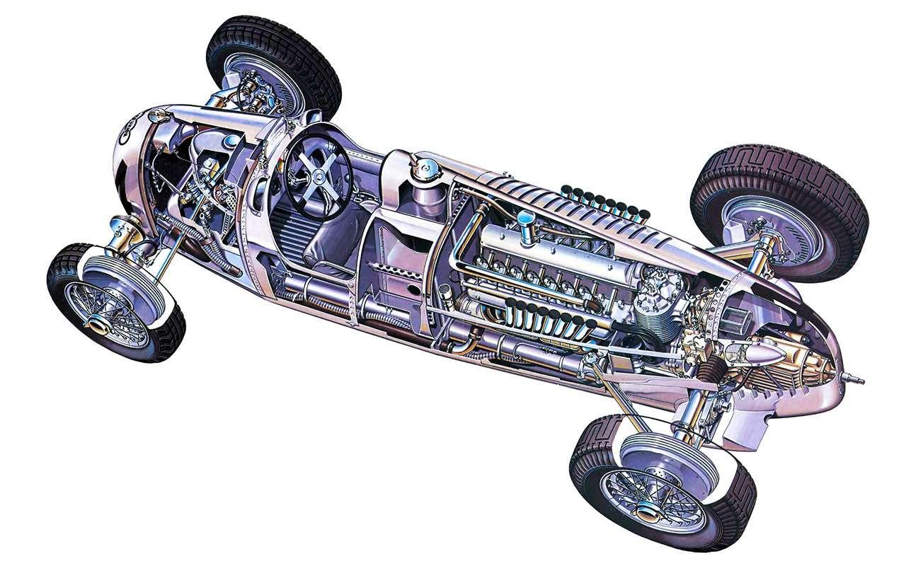 Самые большие моторы отV12до W18: полная история— фото 1085964