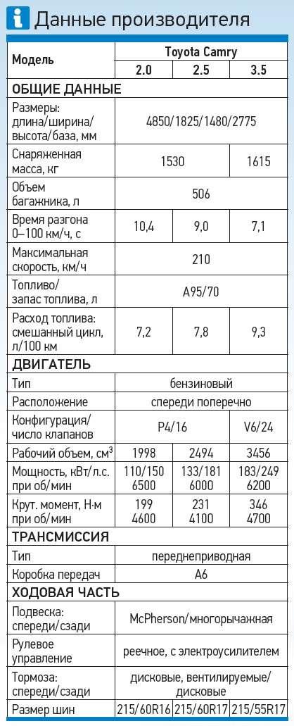 36_tabl