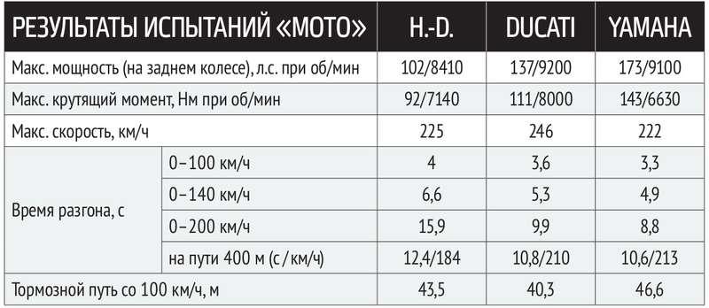 022_moto_0512_024_results_no_copyright