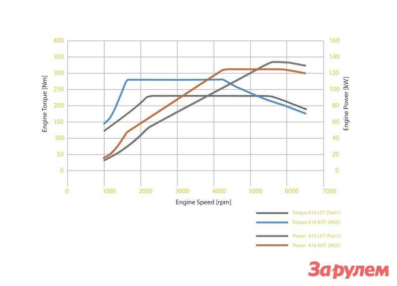 fuel consumption database for all