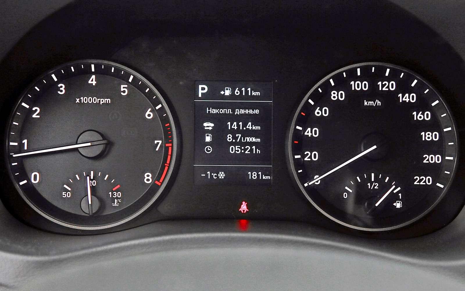 5 плюсов иодин минус Hyundai Solaris— фото 872909
