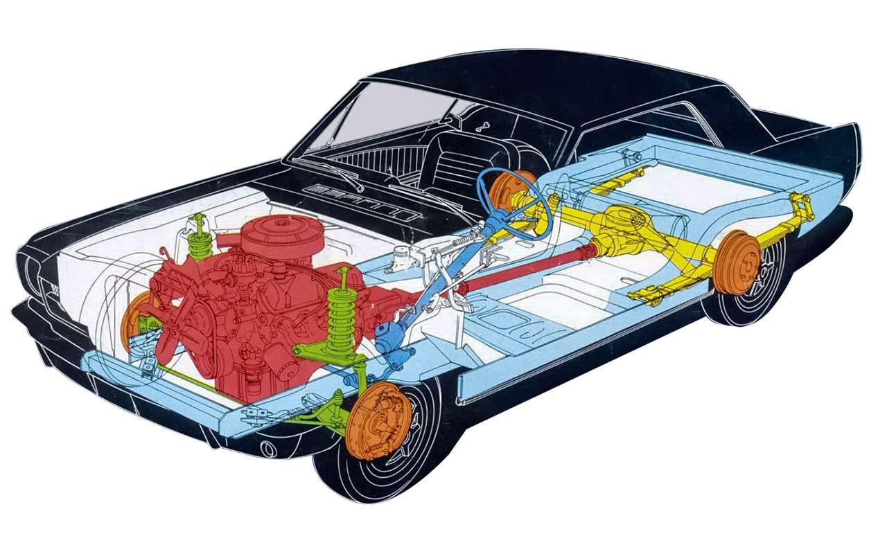 Самая популярная Волга: ГАЗ-24 и ее зарубежные аналоги - фото 1153081