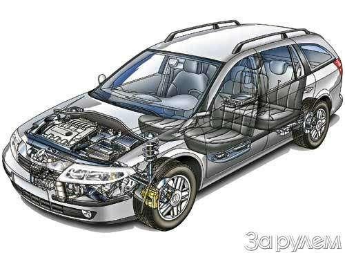 Renault Laguna. Прекрасная француженка.— фото 26340