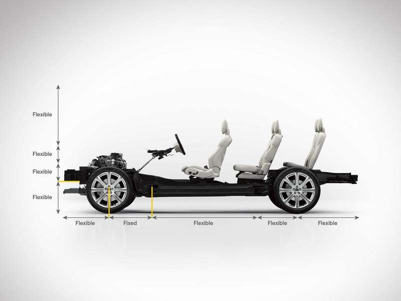Theall-new Volvo XC90— Scalable Product Architecture (with tex