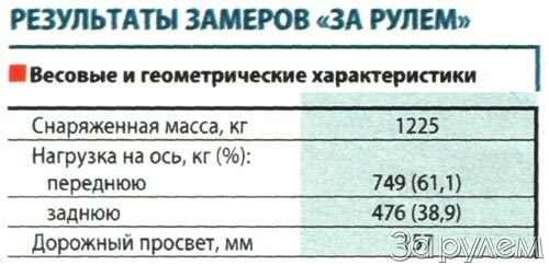 Тест: chevrolet viva. первенец изтольятти— фото 53321