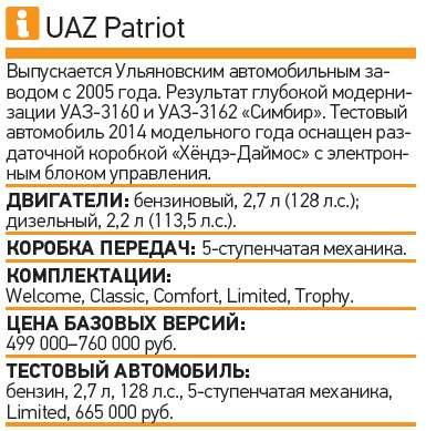 UAZPatriot