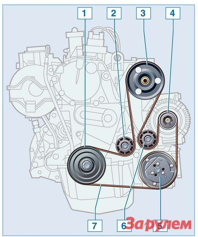 ремень приводной, агрегатов renault kangoo