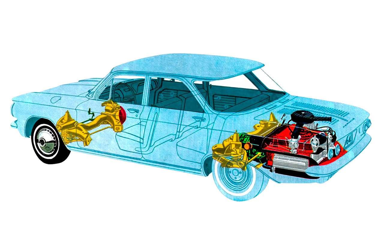 ЗАЗ‑966: история любимой машины наших дедов— фото 1211072