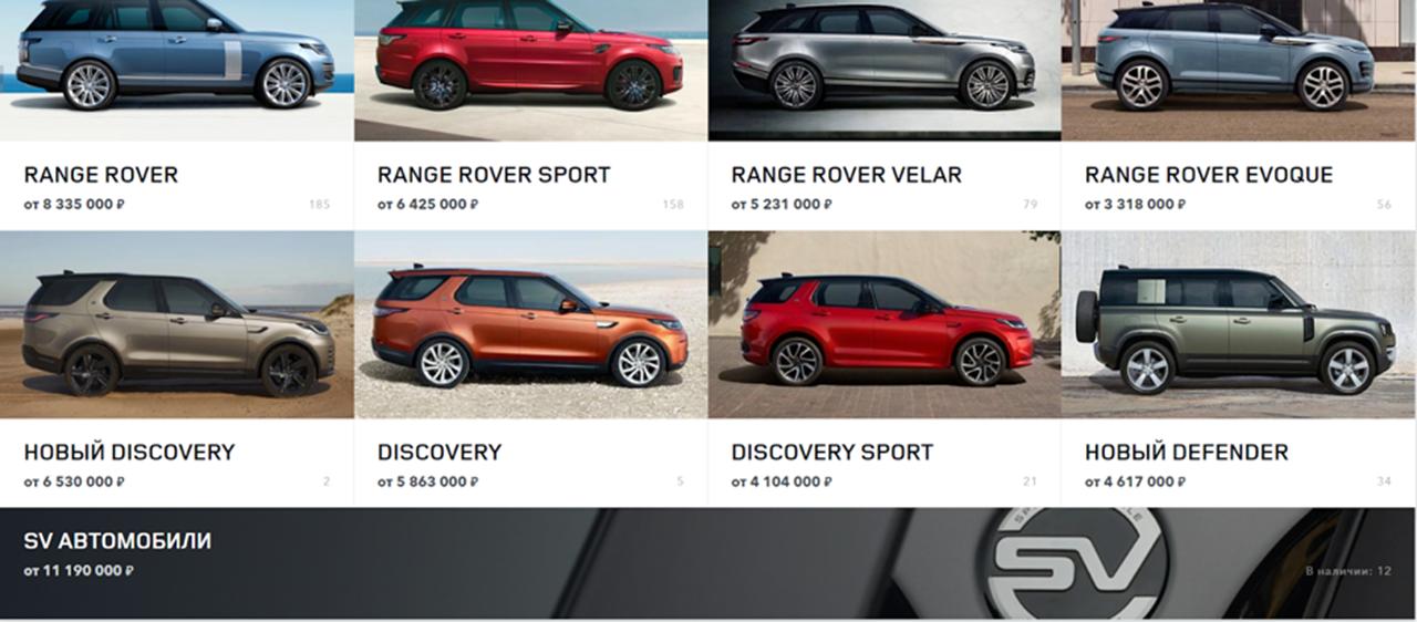 Метод 2021: купить автомобиль запять шагов!— фото 1239266
