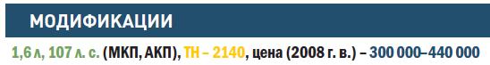 """""""НИССАН-АЛМЕРА-КЛАССИК"""""""