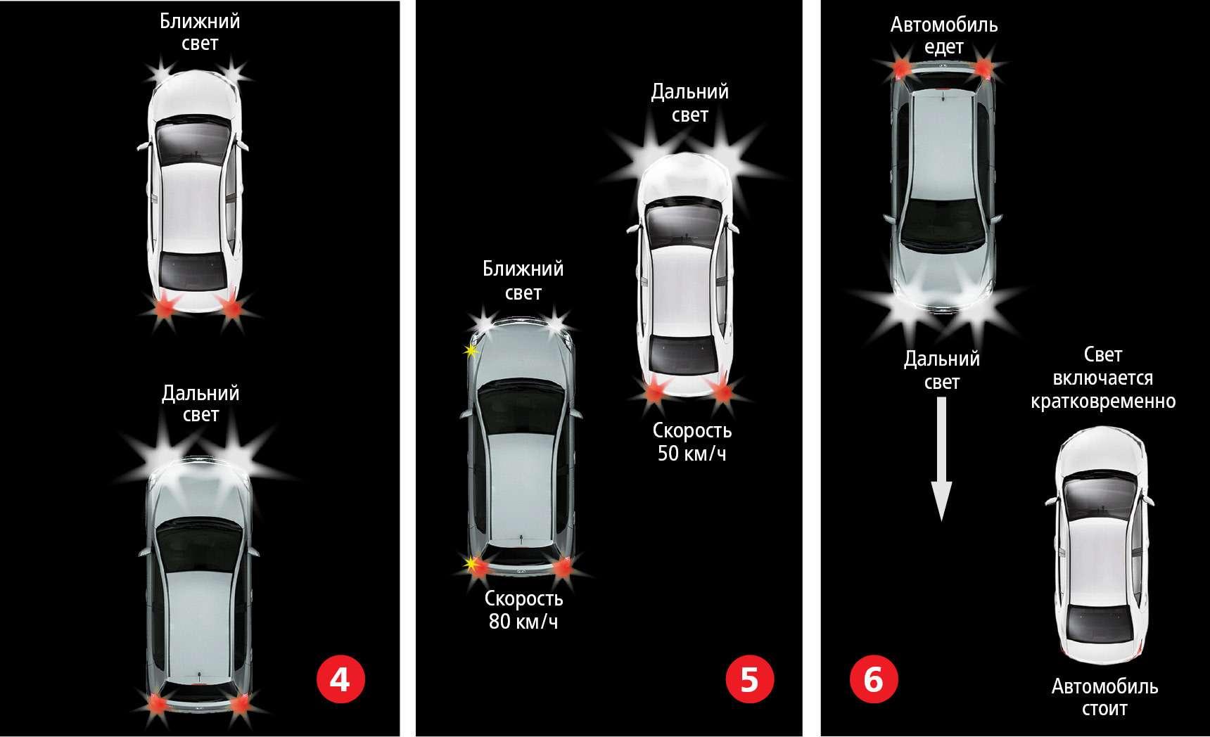Супертест светодиодных фар: какая из10машин заглянет дальше?— фото 601201