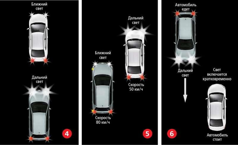 Супертест светодиодных фар: какая из10машин заглянет дальше?