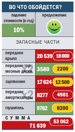 """ЛЕНД-РОВЕР-ДИСКАВЕРИ-3"""