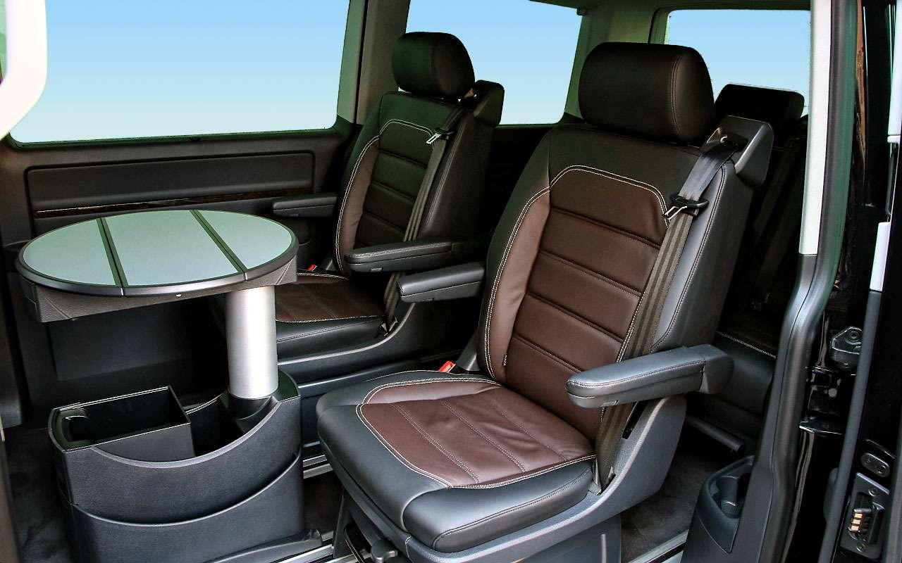 Отпуск зарулем— наминивэне Volkswagen Multivan вФинляндию— фото 791129