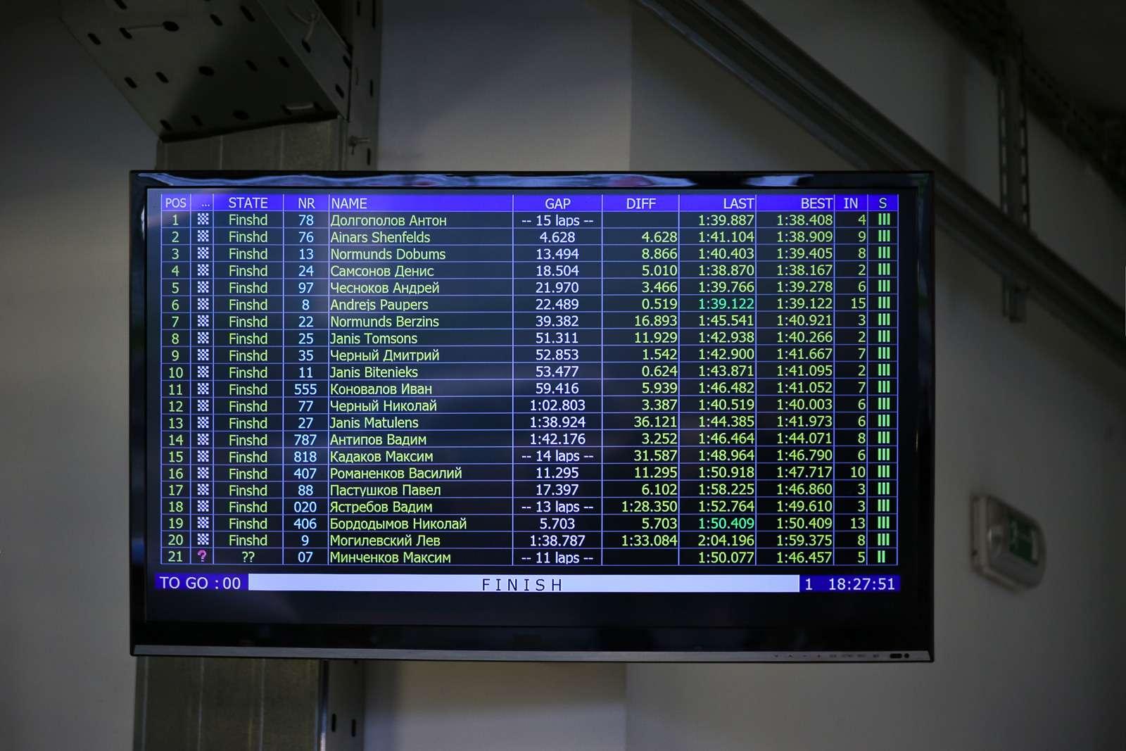 Выводим Волгу ГАЗ-24на Moscow Classic Grand Prix: вспомнить всё— фото 614545